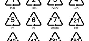 Your Guide to Understanding Plastic Recycling Symbols