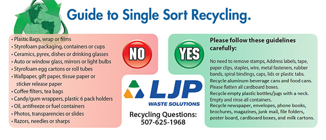 What can be recycled? | LJP Waste Solutions - Mankato
